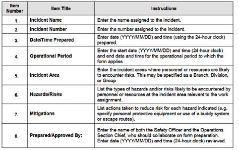 critical incident review template forms emergency management ontario