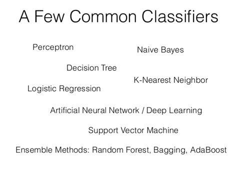 pattern classification using ensemble methods a few common classifiers decision