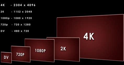 4k comparison the ultra hd battle preview time warner netflix fight