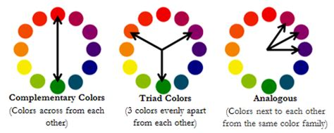 color wheel for visual merchandising the window lane colour blocking vs merchandising by size charityshopvm