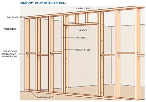 how to build a partition wall in a bedroom how to build an interior wall in your house