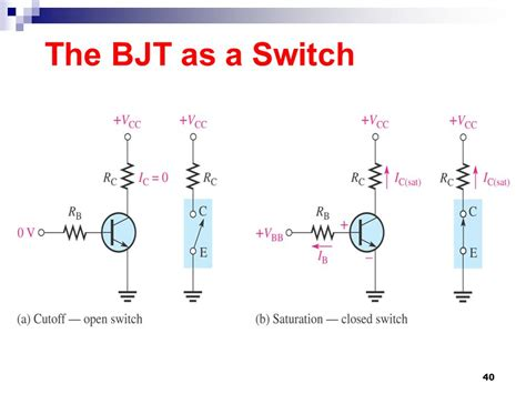 bjt transistor used as a switch transistors and transistor circuits ppt