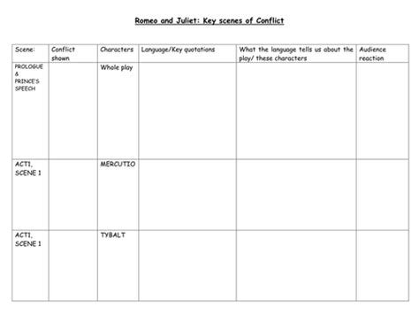 strife theme romeo and juliet conflict in romeo and juliet by uk teaching resources tes