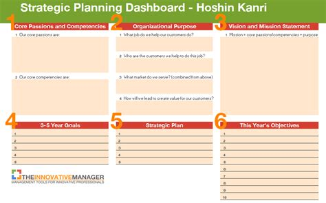 strategy template excel the innovative manager