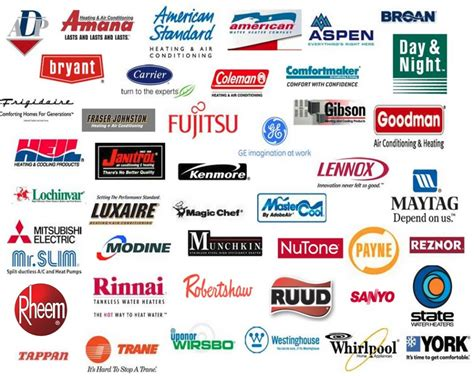 how to choose compare the best air conditioner brands - Top Air Conditioning Unit Brands