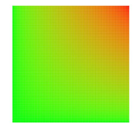 ggplot2 theme blank r grid appears in ggplot2 depending on axis option