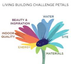 living building challenge certification evolveea living buildings hubs for sustainable