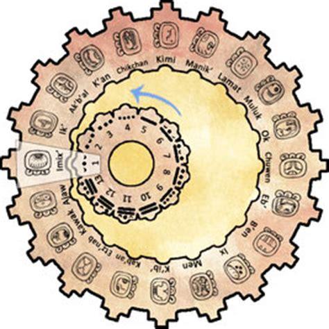 Mayan Calendar 2019 Zodiac Astrodex