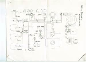 1987 prowler wiring diagram wiring free printable wiring diagrams