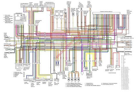 suzuki king 750 wiring diagram 2009 suzuki king