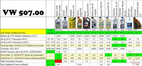 Oli Shell Helix Ultra Sae 5w40 Galon 4 Liter 1 nuova pagina 9
