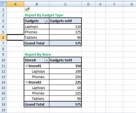 Pivot Table Sheets by Pivot Table From Two Sheets Excel Excel Pivot Table