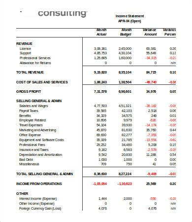 Monthly Income Statement Template Excel by Income Statement Template Excel 7 Free Excel Documents