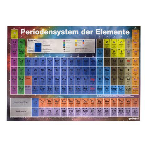 poster tavola periodica periodic table poster getdigital