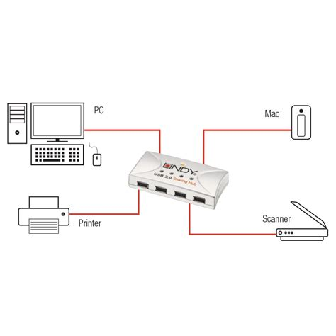 4 port usb hub wiring diagram efcaviation