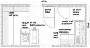 Ice Cream Shop Floor Plan ice cream shop layout floor plan