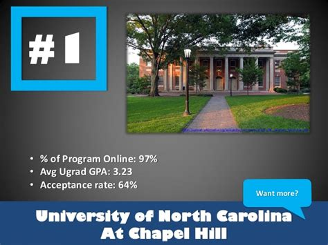 Unc Chapel Hill Mba Acceptance Rate by Top 10 Mba Programs