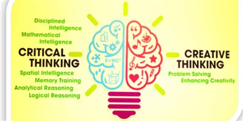 foster your child's critical & creative thinking by taking
