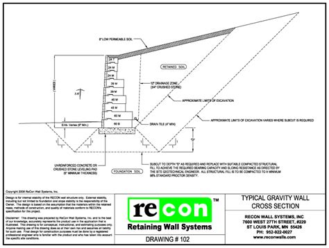 Retaining Wall Section by The Gallery For Gt Concrete Block Retaining Wall