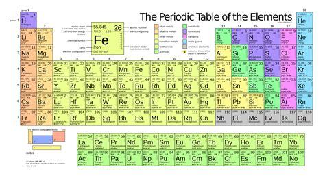 metano tavola periodica file periodic table large svg