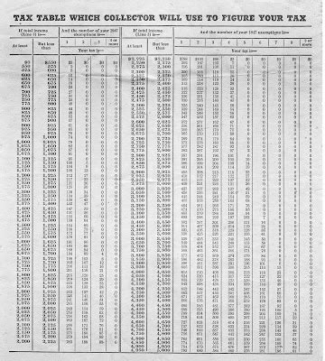 Tax Table 2011 by 2011 Tax Tables Irs Image Search Results