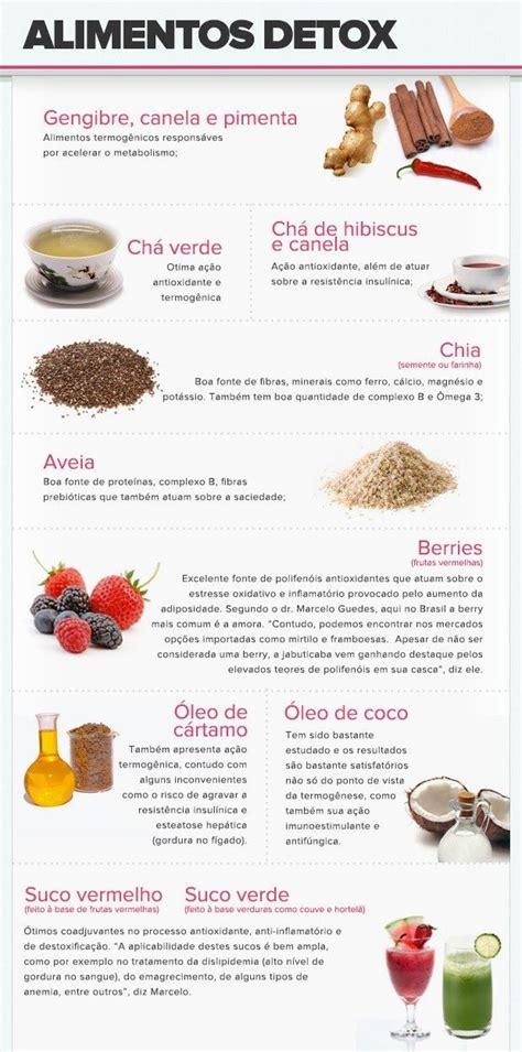 Dieta Detox Menu by 317 Best Dietas Y Nutricion Images On