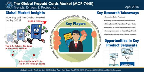 Blackhawk Visa Gift Card - blackhawk network an overlooked gem with 35 upside an investment thesis