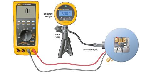 Pressure Switch Pressure Pro Instrument manual approach to pressure switch testing