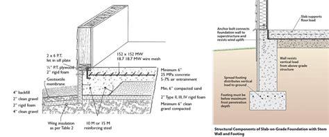 slab on grade construction slab on grade home floor plans slab on grade construction suggestions tips 68