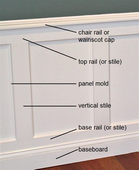 Wainscoting Proportions by Planning A Wainscoting Installation Pro Construction Guide