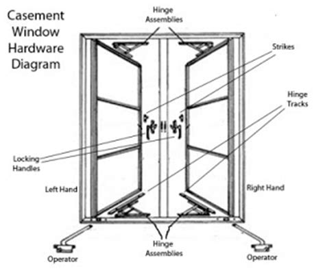 awning window mechanism rochester passive house the tilt and turn window