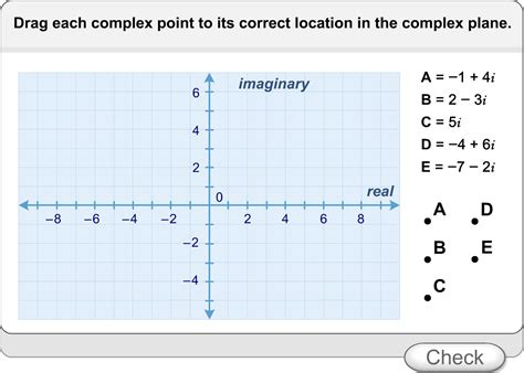 high school math learning activity graphing imaginary