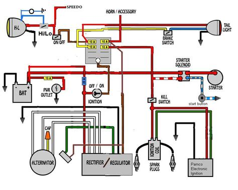wiring diagram trailer brake light wiring diagram cars