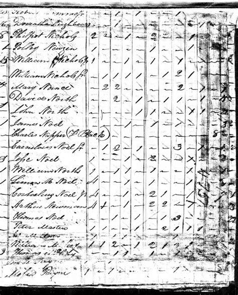 Free Search Virginia 1810 Census Records Virginia