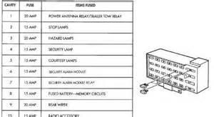 jeep xj radio fuses wiring diagram website