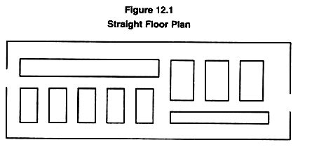 straight floor plan merchandise presentation in retail store intro demo floor layout and signage