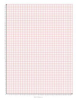 printable graph paper colored single quadrant graph paper stem sheets
