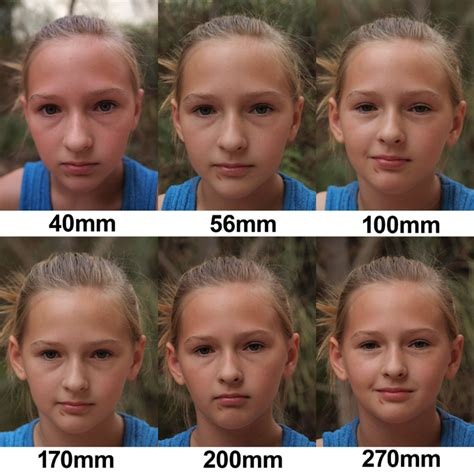 portraits at different focal lengths right focal length choice for the face portraiture fine
