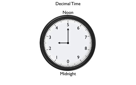 php date format hour minute excel convert hours and minutes to decimal time convert