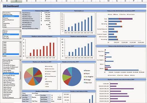 simple excel dashboard templates raj excel october 2014