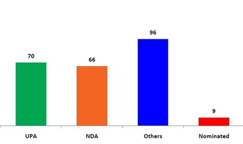 number of lok sabha seats in kerala impact of election results in assam tamil nadu kerala