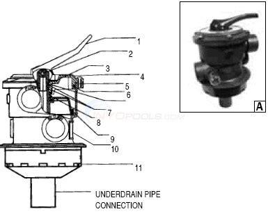 pool filter valve diagram hayward multiport variflo xl 1 1 2 quot sp714t parts