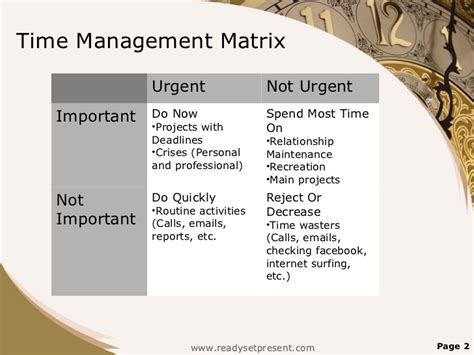 ppt templates for time management free download time management presentation ppt free download become a