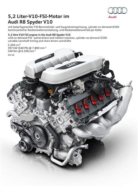 audi v10 diesel audi r8 spyder au cœur v10 5 2 fsi de 540 ch