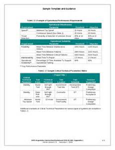 test policy template performance test plan template doc plan template