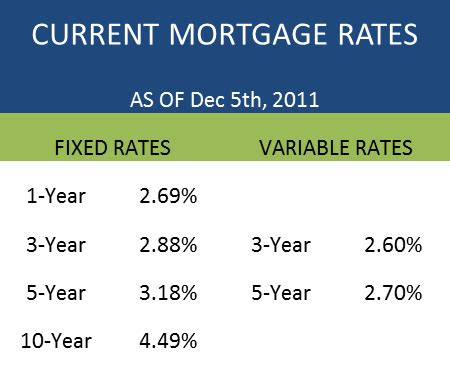 current bank mortgage rates bank of canada interest rate announcement april 16 2014