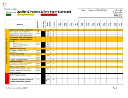 Q Ps Team Scorecard Template For Inpatient Services Data Quality Scorecard Template