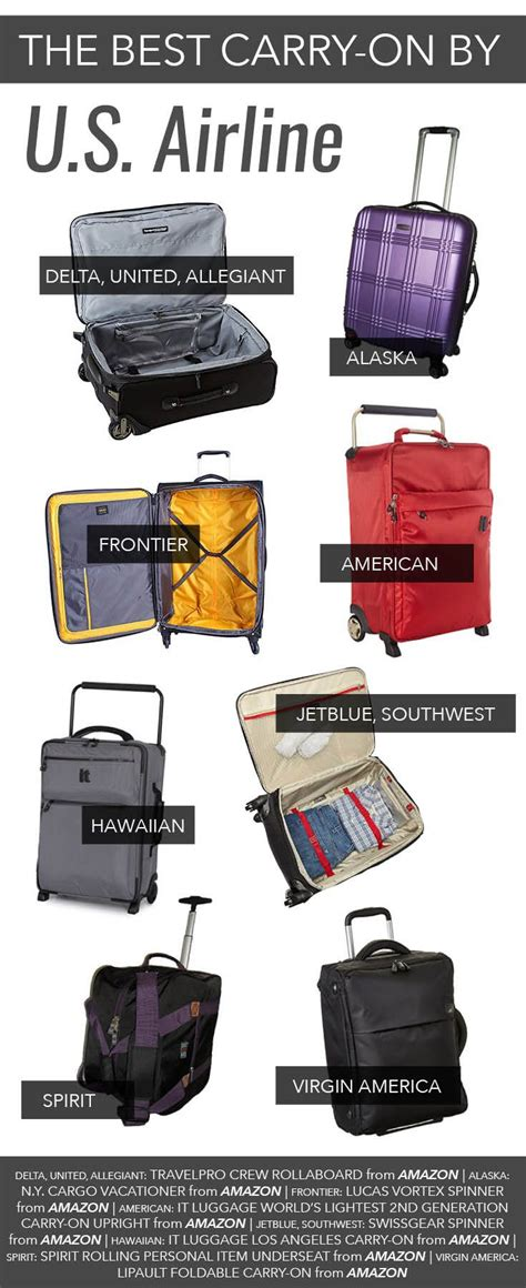 1000 ideas about airline carry on size on pinterest 1000 ideas about best carry on luggage on pinterest