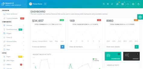 20 premium bootstrap 3 admin templates 2017