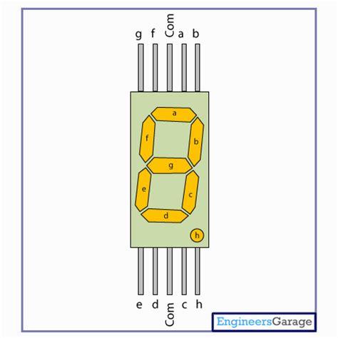 segment display  segment display pinout